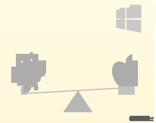 Android iOS Windows