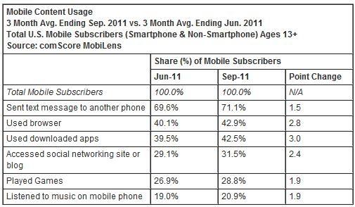 mobile consumer behavior