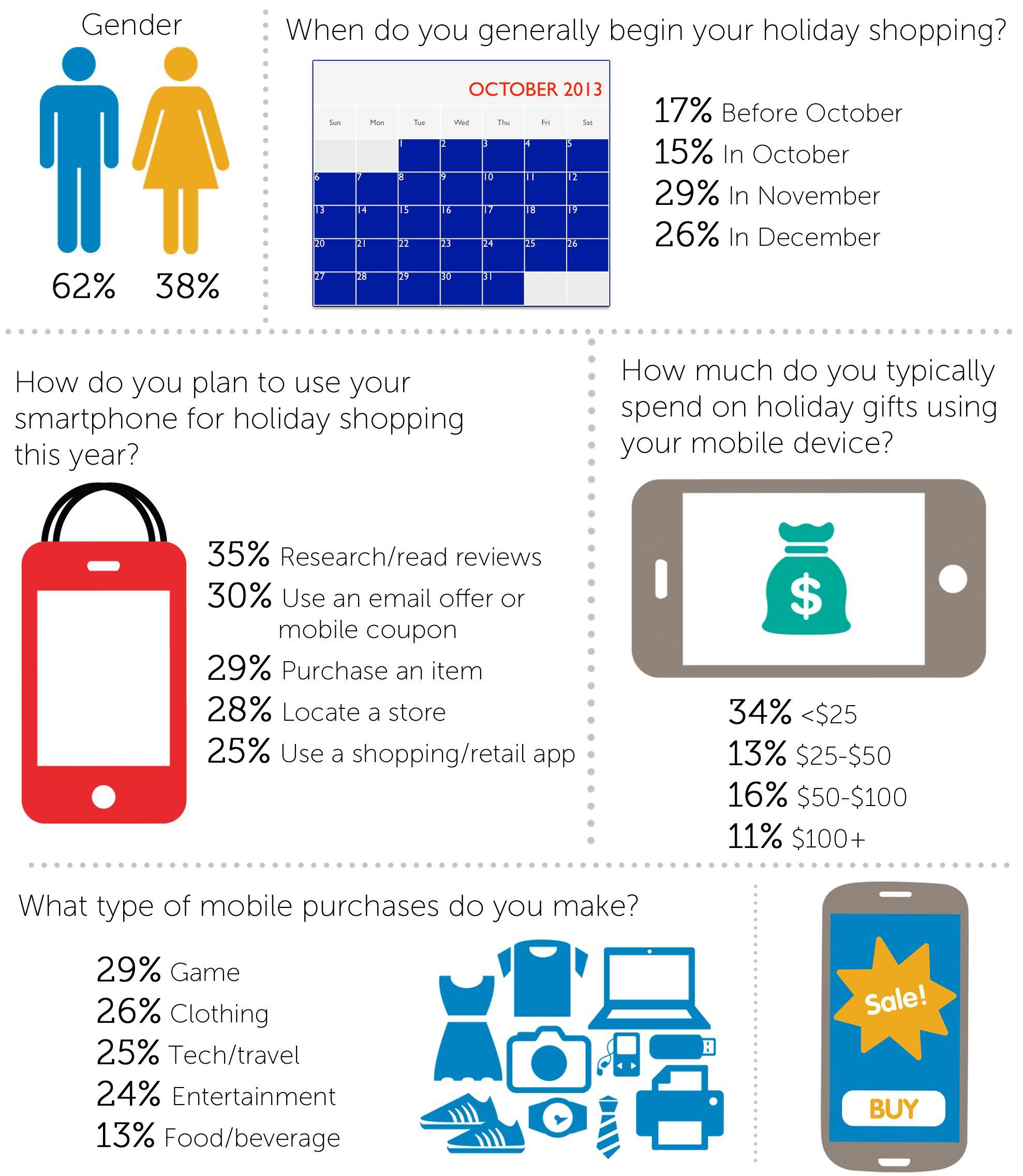 HolidayShopping_InfographicTapjoy