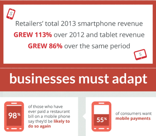 retailers mobile
