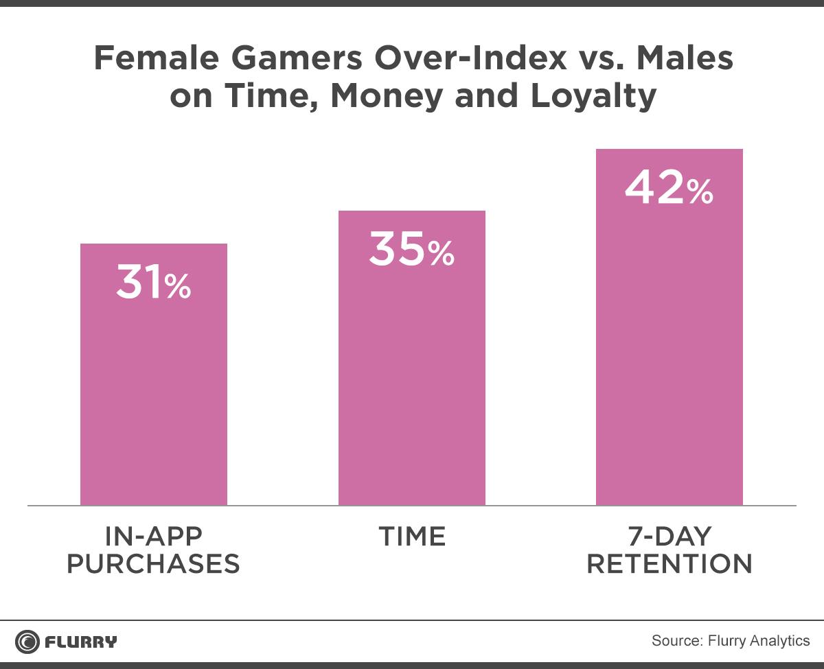 Female_Gamers